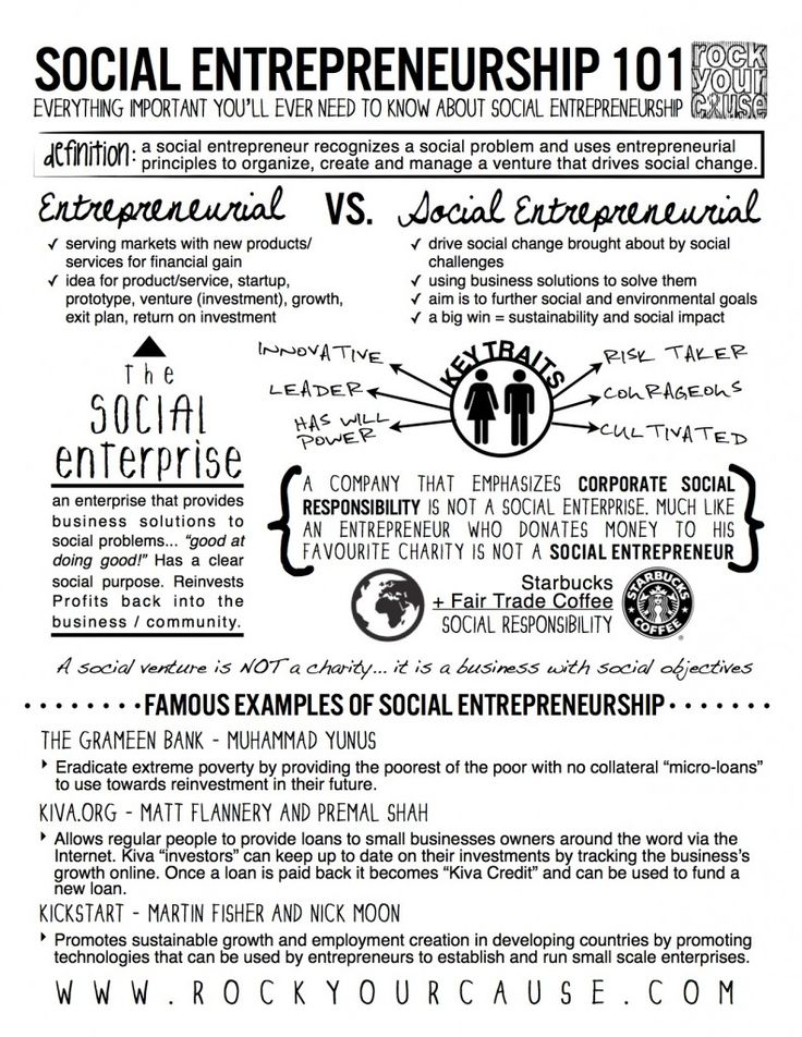 "social enterprise — an enterprise that provides business solutions to social problems… ""good at doing good!"" Has a clear social purpose. Reinvests profits back into the business / community."