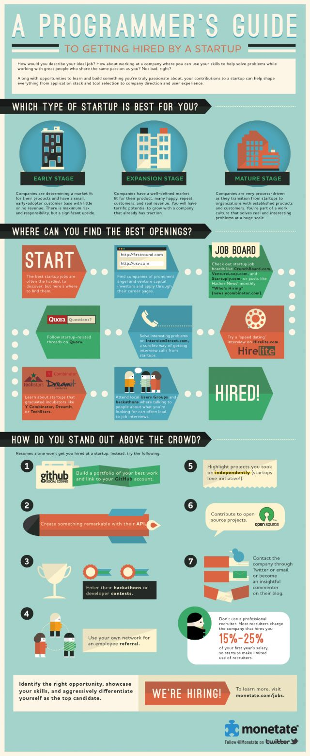 """The Programmer's Guide to Getting Hired By A Startup"" Infographic from @VentureBeat"