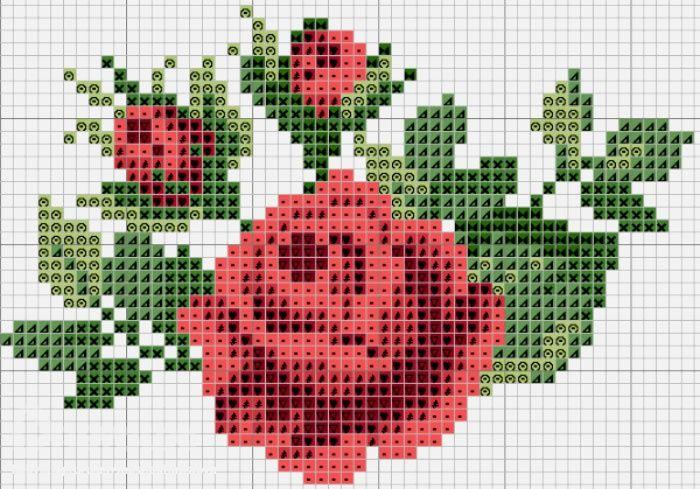 простые схемы вышивки крестом: 19 тыс изображений найдено в Яндекс.Картинках