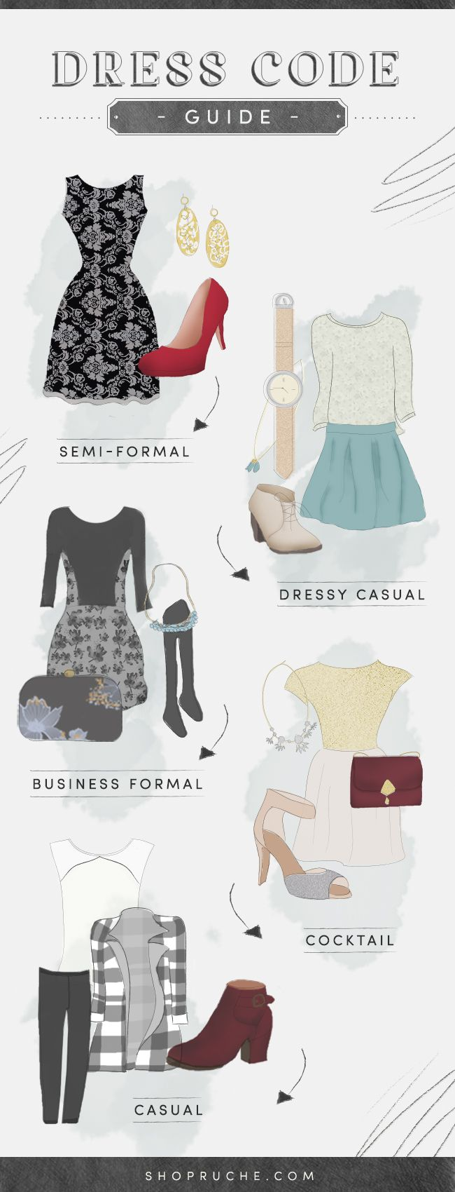 Casual dress code meme for Formal dress code wedding