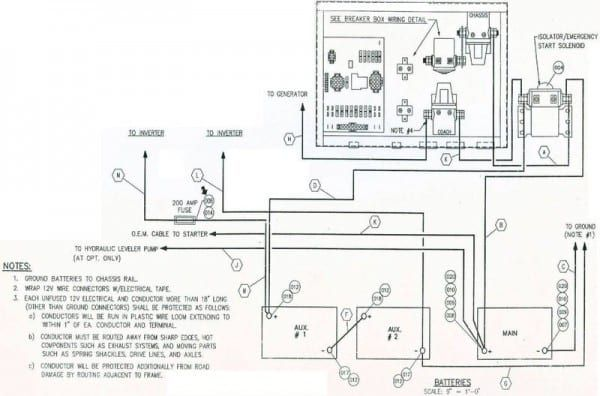 1990 Fleetwood Bounder Wiring Diagram Fleetwood Bounder Fleetwood Electrical Diagram