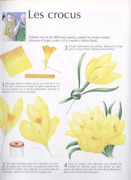 129 best fleurs en papiers images on pinterest paper flowers diy flowers and fabric flowers. Black Bedroom Furniture Sets. Home Design Ideas