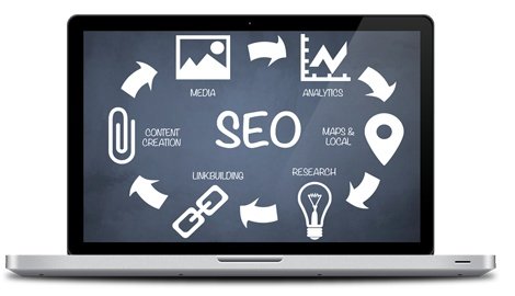 Website designing and seo services at  http://www.13designstreet.com/services.html