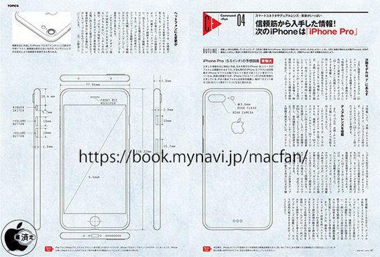 Tekeningen opgedoken van ontwerp iPhone 7 Pro