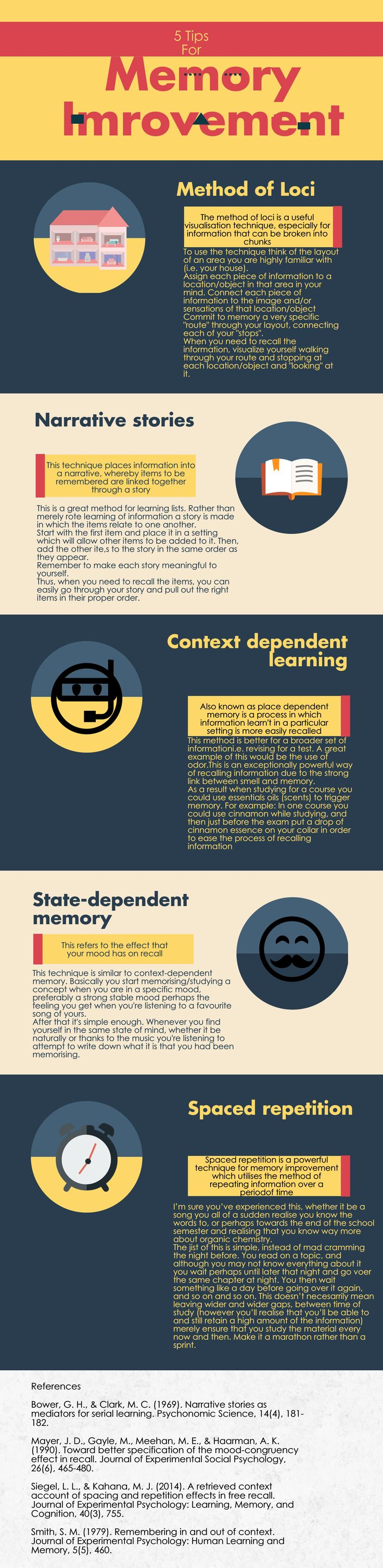memory improvement strategies Memory improvement has 12 ratings and 0 reviews memory improvement the ultimate guide to memory improvement with techniques, tips and strategies to su.