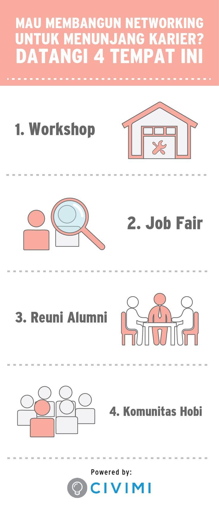 Mau Membangun Networking untuk Menunjang Karier? Wajib Datangi 4 Tempat Ini (Infographic)