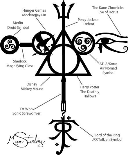 Fandom symbols (They also could have swapped the elders wand for a light saber just for good measure)