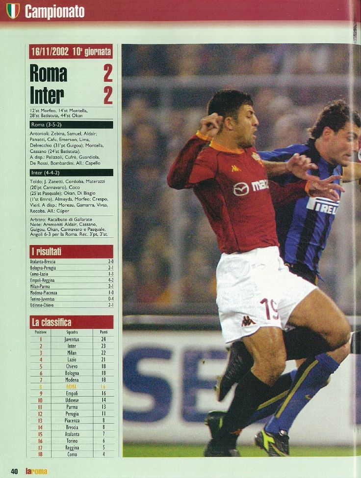 AS Roma 2 Inter Milan 2 in Nov 2002 at Stadio Olimpico. Report and action on the Serie A clash.