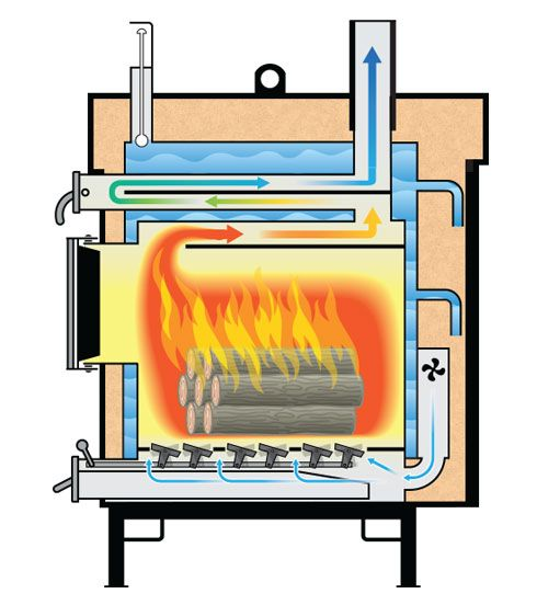 An outdoor multi-fuel furnace that burns up to 20-30% less wood than a convention outdoor furnace. It's highly efficient and built to last.