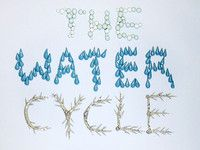water cycle stop motion video