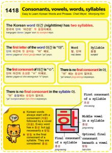 Easy to Learn Korean 1418 - Consonants, vowels, words, and syllables.