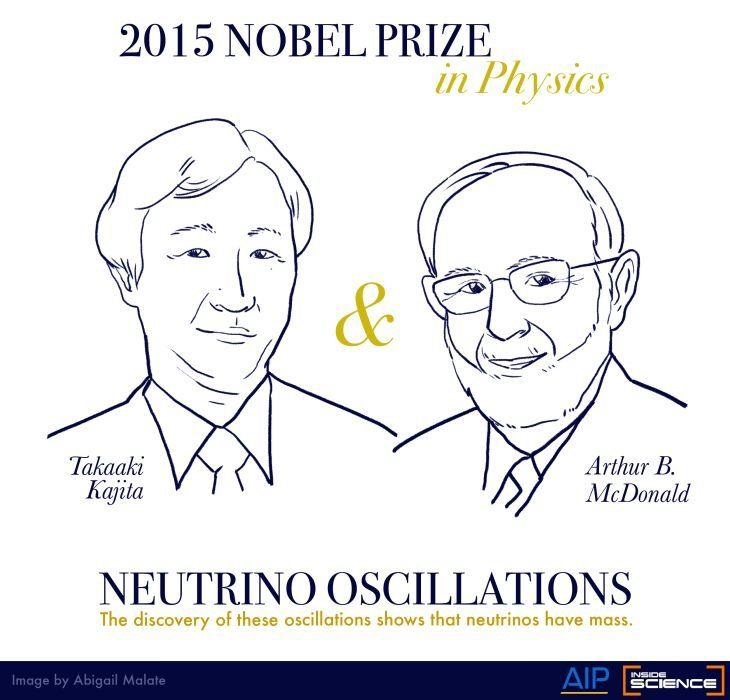 nobel prize_physics_730px