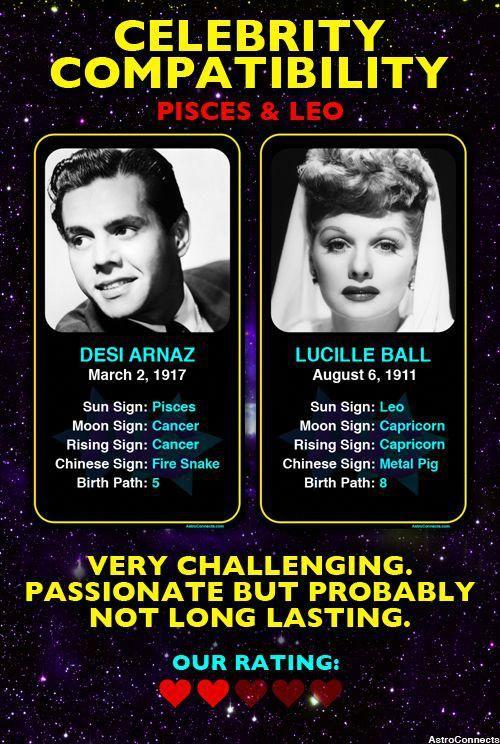 Horoscope dating style