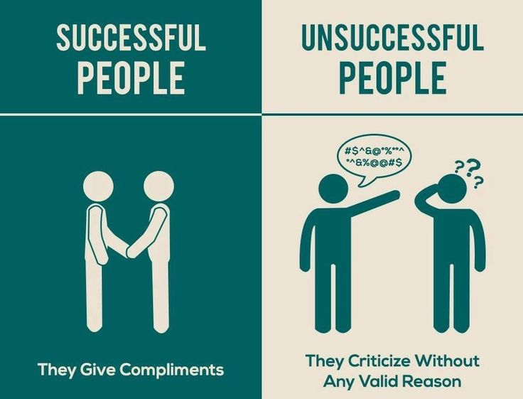 successful and unsuccessful entrepreneurs Here's an infographic that showcases the differences between successful and  unsuccessful entrepreneurs to help you distinguish the two and.