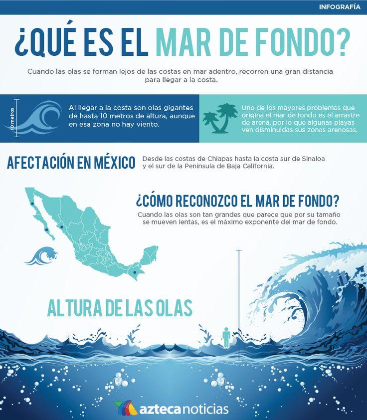 ¿Qué es el mar de fondo? #infografia | Infografías ...