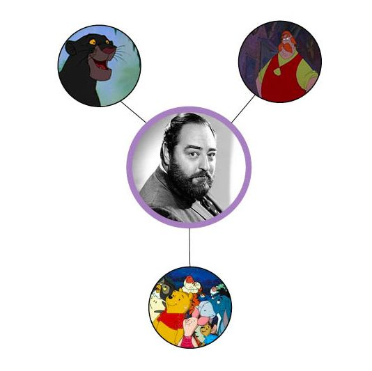 Sebastian Cabot Voiced Multiple Disney Characters.  Characters he voiced:  Sir Ector (The Sword in the Stone 1963) Narrator (Winnie the Pooh and the Honey Tree 1966) Bagheera the Panther (The Jungle Book 1967).