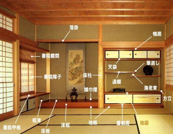 和室 名称 Via なかなか難しい 和室 床の間 の各部の名称が