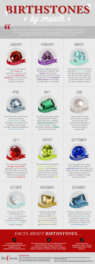The  Best Birthstones Chart Ideas On   June Meaning