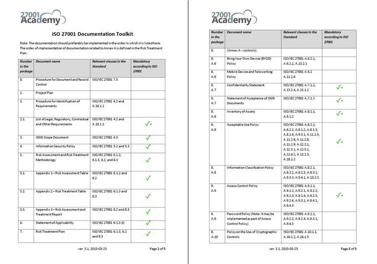internal auditor resume pdf