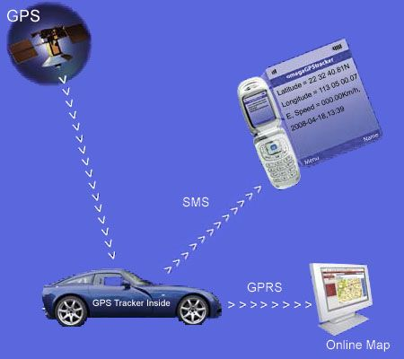 Real Time Car Tracking System Is Designed Produced Mainly For Individual Customers Small Business