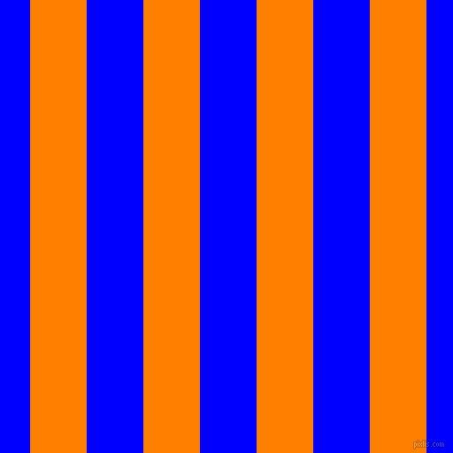 Two of the most popular colors for branding and businesses are blue and orange. Description from business2community.com. I searched for this on bing.com/images