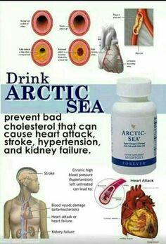 Cholesterol? Hypertension? Prevent heart attack!