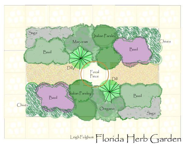 Florida herb garden design herb garden plans pinterest for Garden design florida