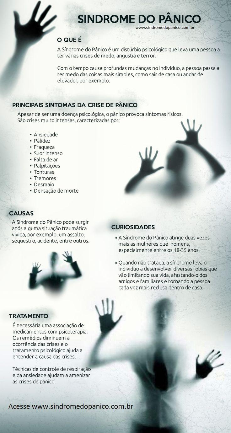 infografico com sintomas da sindorme do pânico