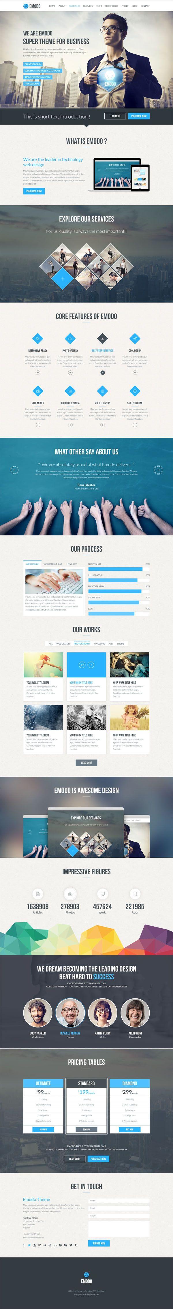 123 best Responsive Design images on Pinterest