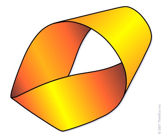 Apologise, History of mobius strip