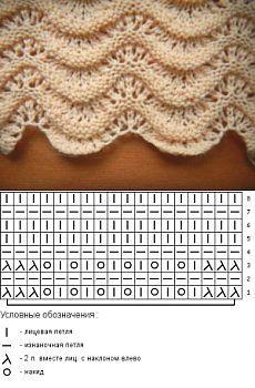 Волнистый ажурный узор спицами 2 | Ажурные Узоры