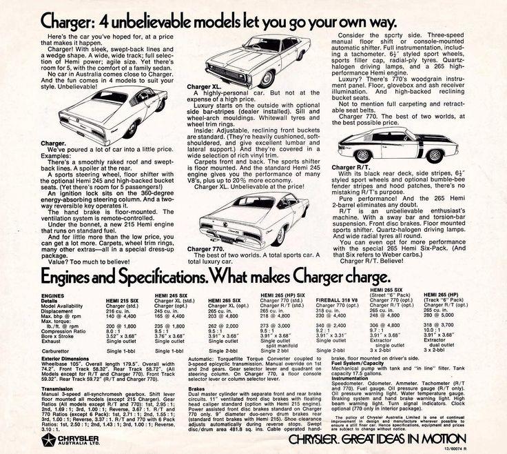 1971 Chrysler VH Valiant Charger