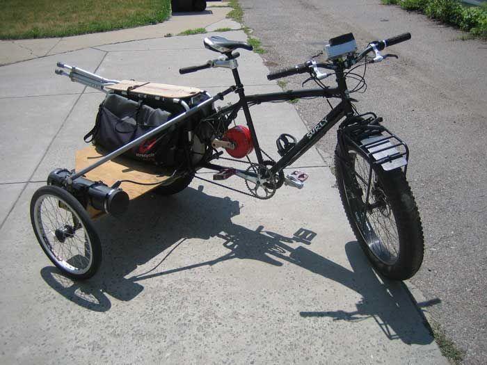 Blog | Surly Bikes