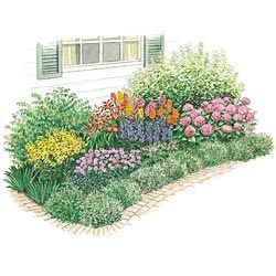 180 Best Garden Plans Images On Pinterest | Landscaping, Flower Garden  Plans And Gardening