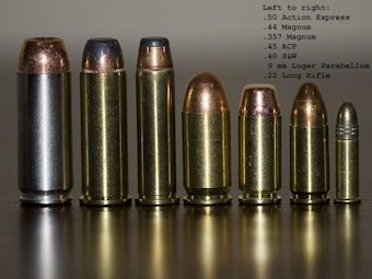 An Alternate Look at Handgun Stopping Power