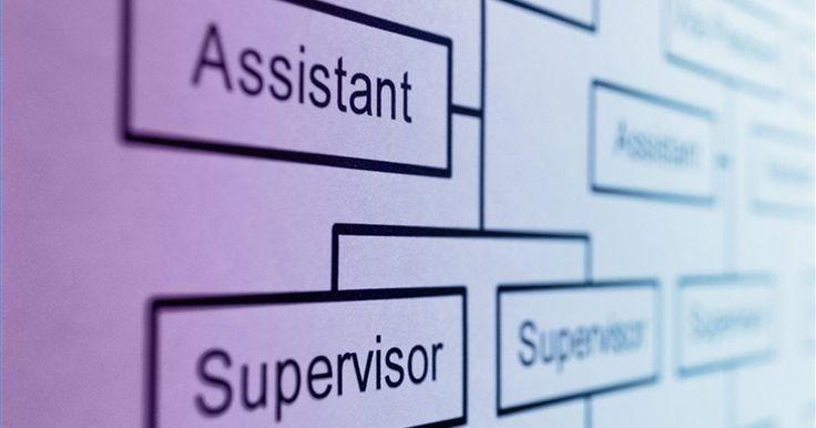 Cómo hacer un diagrama de flujo del proceso administrativo de calidad . Asegura la conformidad de los empleados con el proceso de administración de calidad de la compañía creando un diagrama de flujo del proceso. Utiliza cualquier programa de computadora que soporte gráficas o tablas y adapta el diagrama al procedimiento que tu compañía sigue.