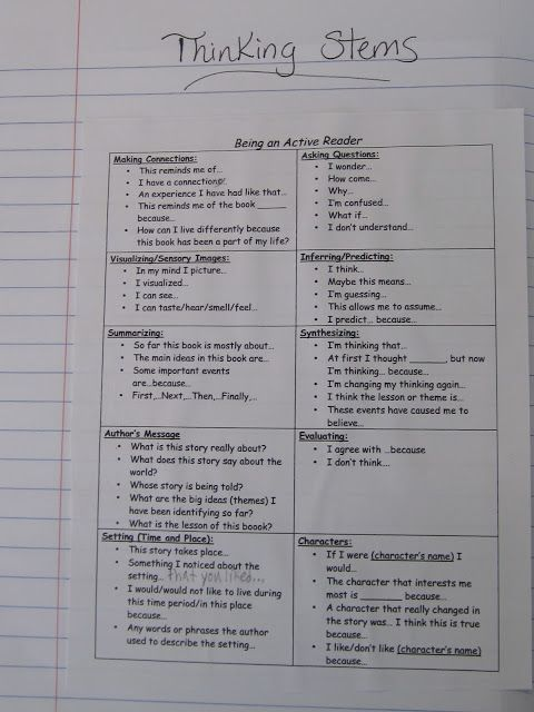 Thinking stems to put in reader's notebooks - help kids begin writing their reading responses