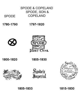 wedgwood stamps dating Guide to dating royal doulton marks and doulton ceramics including doulton pattern numbers and designs robert allen studio marks h numbers d numbers.