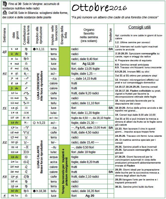 (( Scarica il #Calendario #Biodinamico di #ottobre 2016 in PDF )) sul sito: http://www.dettochiaramente.it/sezione/orto/lavori-del-mese/calendario-biodinamico/ottobre