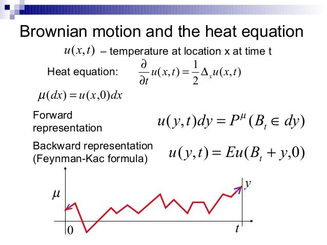 brownian motion heat equation - Google Search