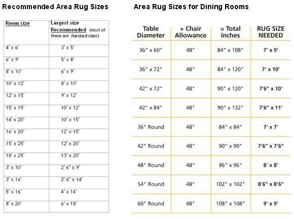 Best 25+ Room size rugs ideas on Pinterest Room rugs, Bedroom - rug sizes for living room
