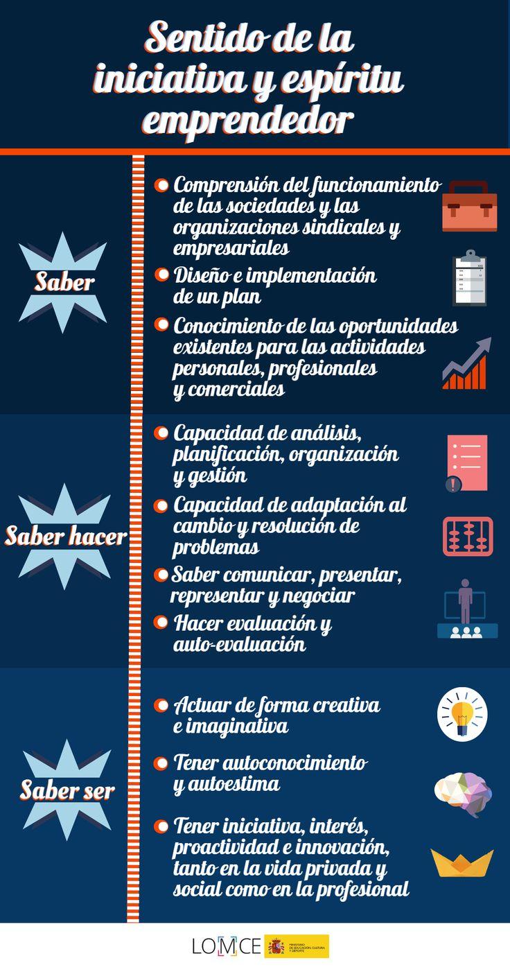 COMPETENCIA SENTIDO DE LA INICIATIVA Y ESPÍRITU EMPRENDEDOR