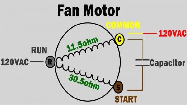 When wiring this 220v, 60rpm ac motor to the mains, it turns perfectly with the live and neutral wires connected to terminals 1 and 2 and with the earth wire disconnected from terminal 3, however it does not turn when the earth wire is conn. Ac Condenser Fan Motor Wiring Diagram Fan Motor Electrical Circuit Diagram Refrigeration And Air Conditioning