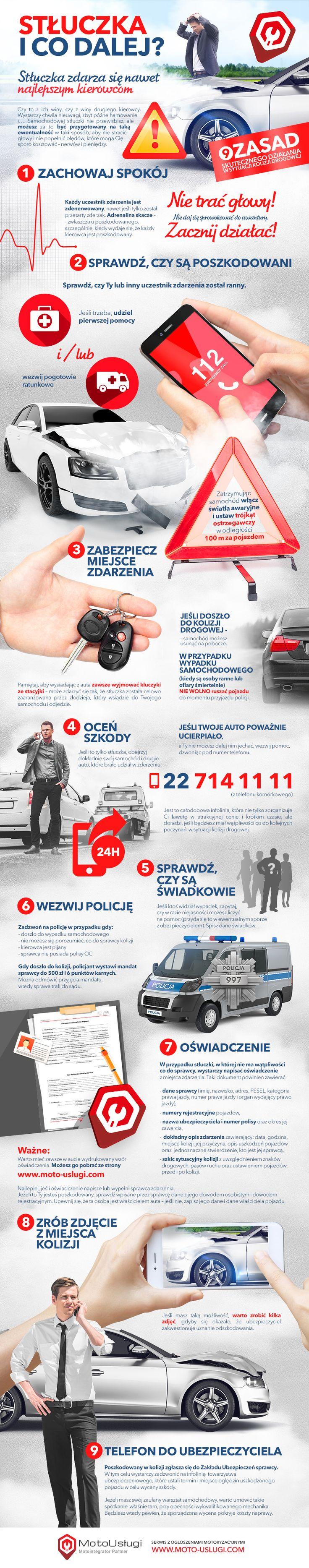#infografika #motoryzacja #samochód #kreacja #infographic #creative
