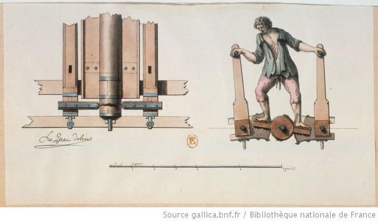 [Machine actionnée manuellement] : [dessin] / Le Queu delin (1773-1825)