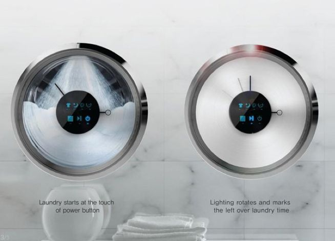 Eco CO2 Washers : Supercritical Washing Machine