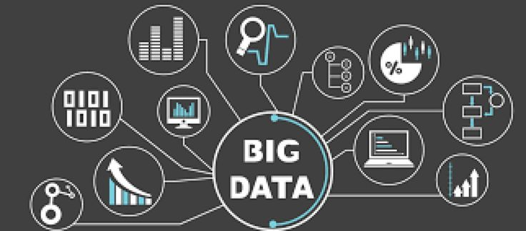 Analytics, as a Coming of Age Field in the Modern Industry