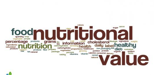 Nutrition Facts – The Basic Stuff You Need to Know