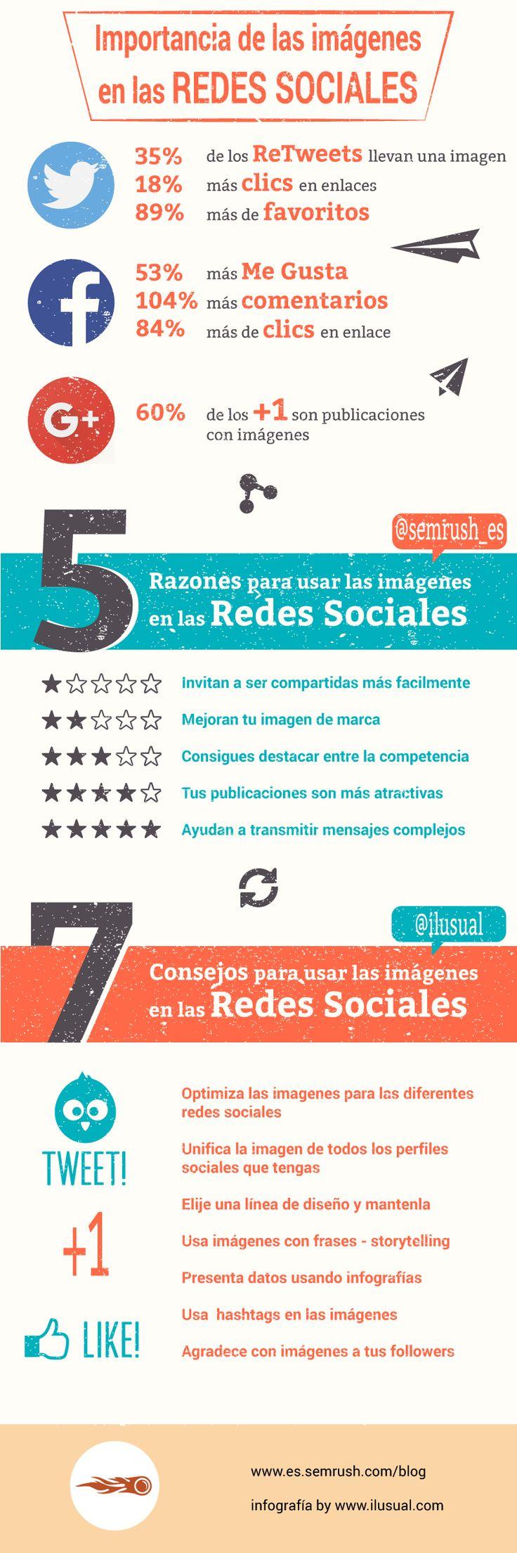 La importancia de las imágenes en las Redes Sociales #infografia #infographic #socialmedia