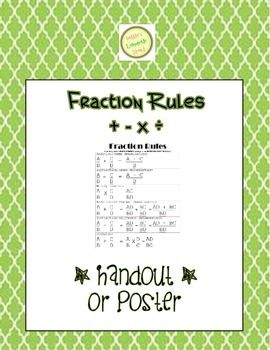 """*** See the Fraction Bundle to get 10 (or more!) Fraction files for one very low price! ***For those students that want the """"rules"""" or """"steps"""" set out for any process, this handout is right up their alley.  It breaks down adding, subtracting, multiplying and dividing fractions to their basic steps.Multiple printing formats included - one per page, 2 per page and one that is a little smaller, would print about 3 per page.NEW 4-24-14:  Several """"pretty"""" backgrounds added as printing options to…"""